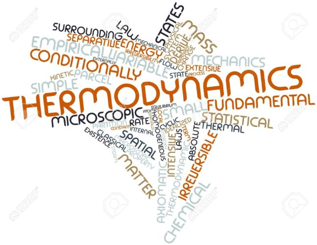 Best Thermodynamics Books 2020 | Learn Where to Apply in Engineering Practice