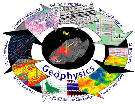 Best Geophysics Books to Know the Earth by Using Seismic Methods