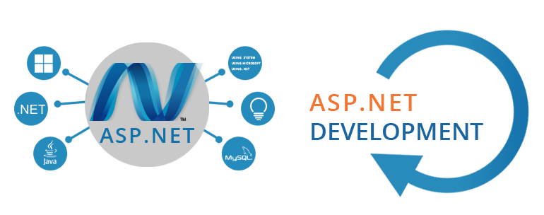 Understanding ASP .NET Page Life Cycle and top interview questions related to it