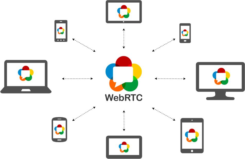 Best WebRTC Books in 2021 | Build and Integrate Real Time Communication Features